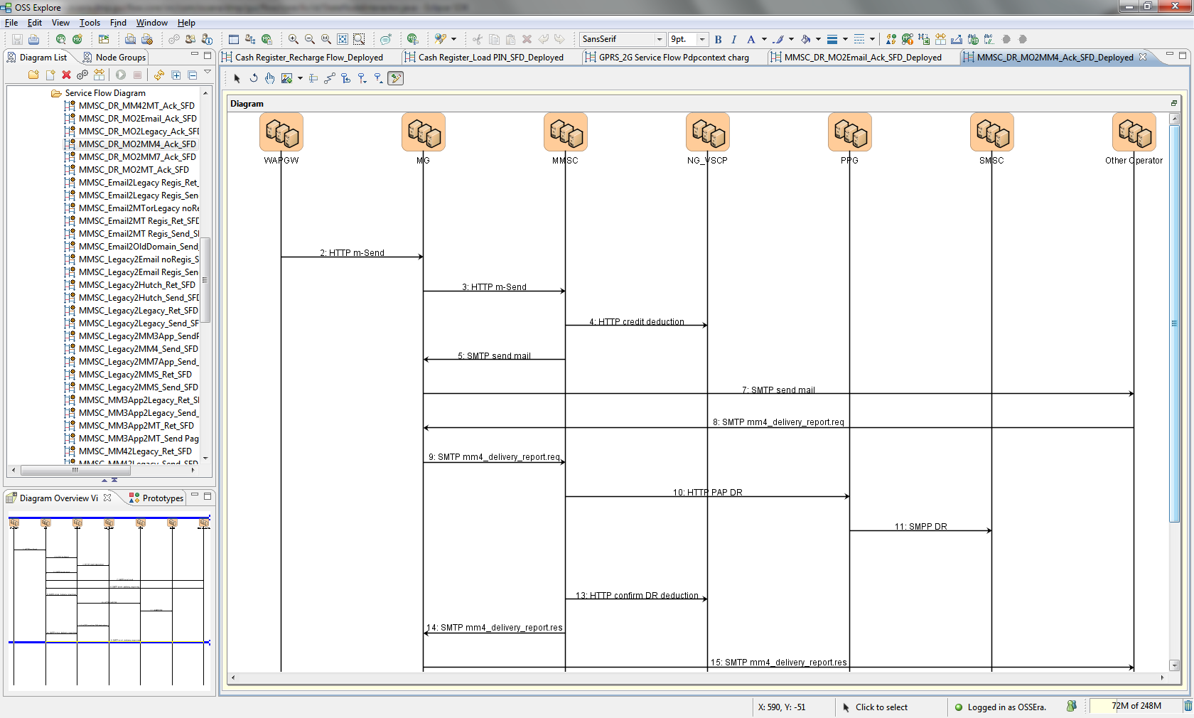 service manager   osseraservice sequence diagrams